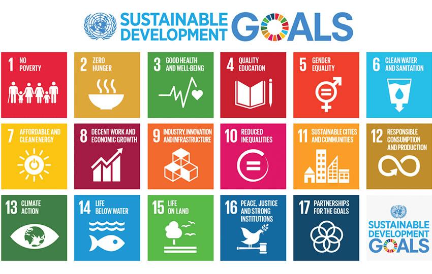 Στόχοι βιωσιμότητας ηνωμένων εθνών - Art Hub YouBeHero