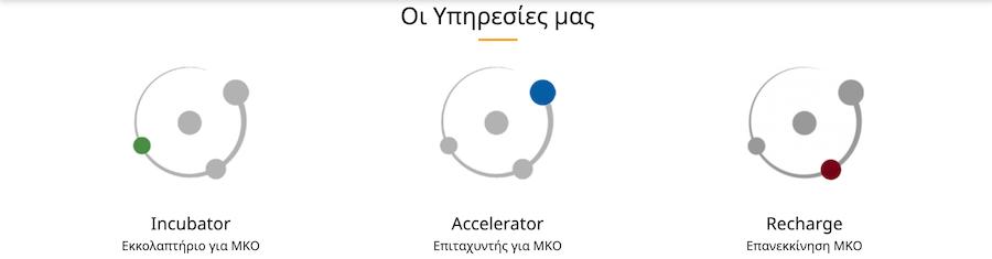 Το higgs3.org θα βρεις προγράμματα incubator εκκολαπτήριο για ΜΚΟ, accelerator επιταχυντής για ΜΚΟ, Rechage επανεκκίνηση ΜΚΟ  | YouBeHero